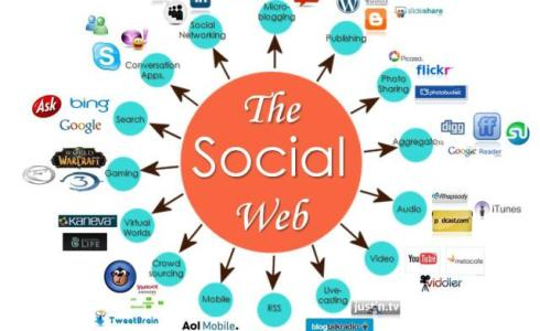 thesocialweb1